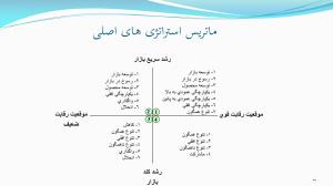 برنامه ریزی استراتژیک شرکت سایپا دیزل-3